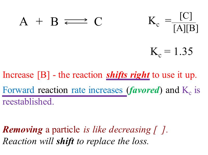 Kc = [C] [A][B] A. + B. C. Kc = 1.35. Increase [B] - the reaction shifts right to use it up.
